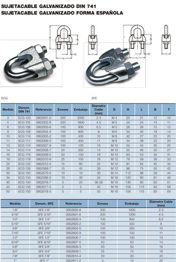 Sujeta cable Galvanizado