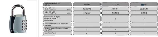Candado ABUS Combinación Programable