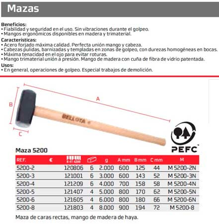 Maza Bellota 5200