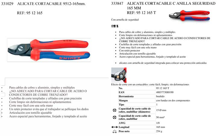 Alicate Cortacable 9512