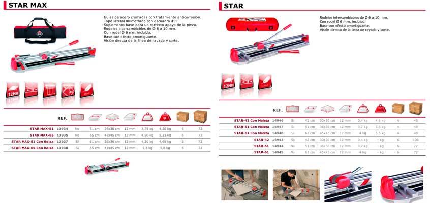 Cortador Manual Ceramica Rubi Star 51