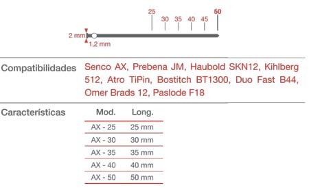 Punta 1,2 Mm Ax-25 Caja 5000 Unid