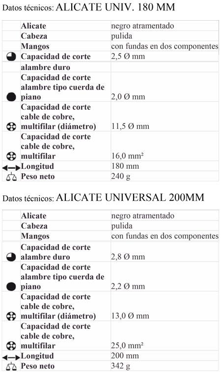 Alicate Universal Mango Comfor Knipex