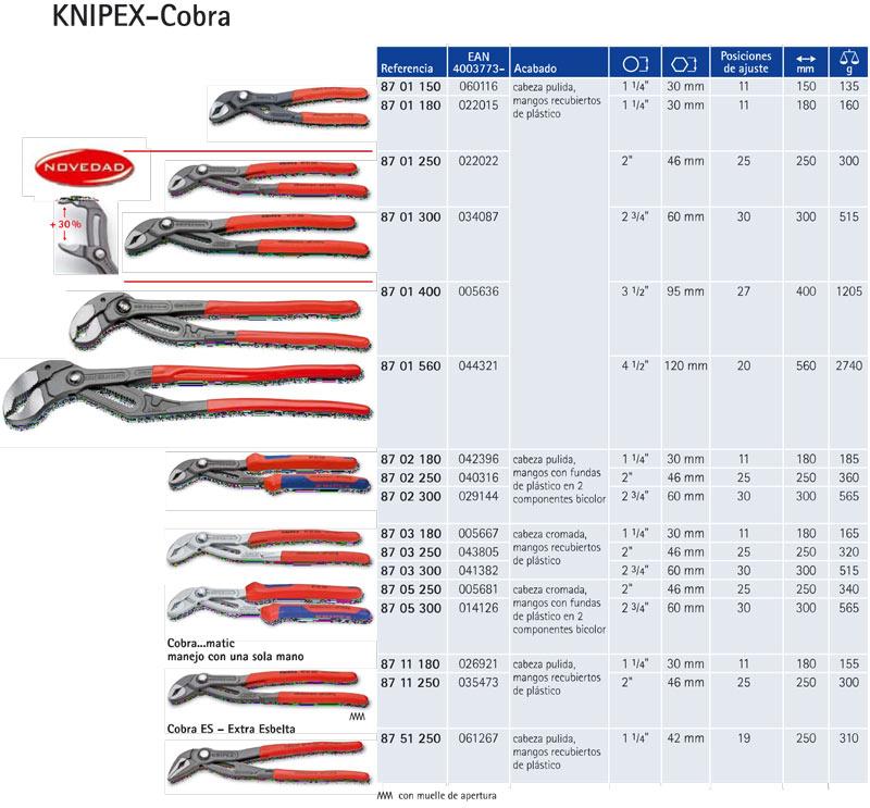 Tenaza Cobra 8701 Knipex Mango PVC