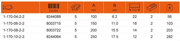 Lima Triangular con Mango Entrefino