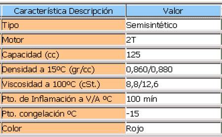 Aceite Semisintético 2 Tiempos