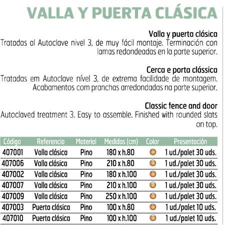 Valla Clasica