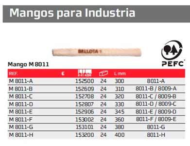 Mango para Martillo Bellota M 8011